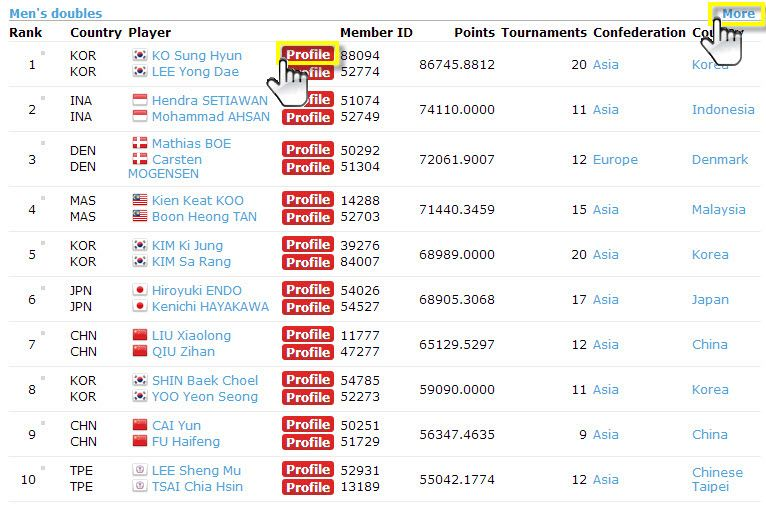 BWF World rankings and Points Calculation - VICTOR
