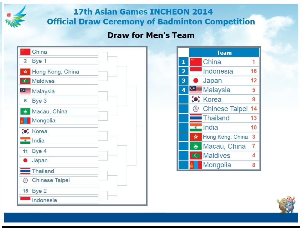 Asian Games Badminton Schedule