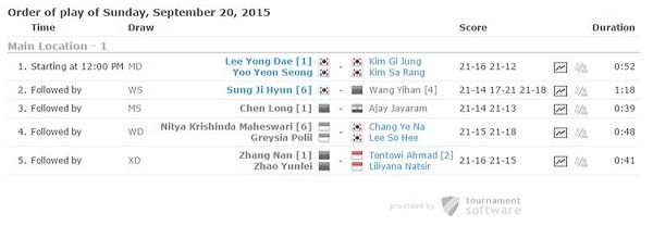 Korea Open badminton